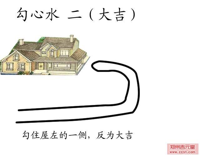 住宅道路风水图解