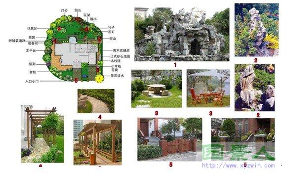 住宅小区和庭院环境风水设计